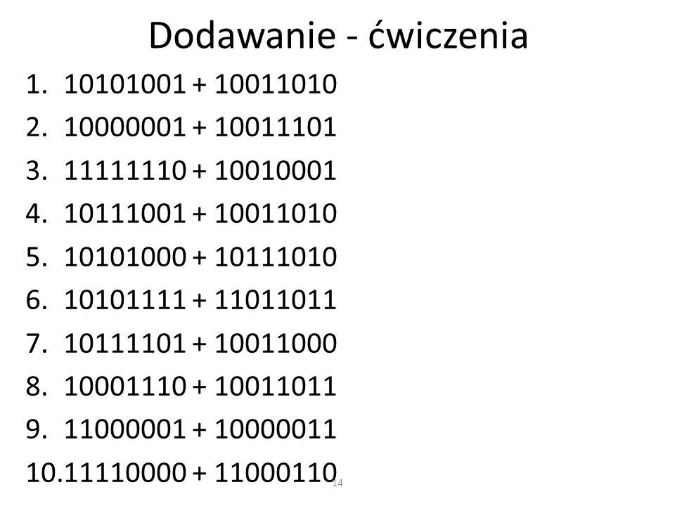 Dodawanie - ćwiczenia 1.10101001 + 10011010 2.10000001 + 10011101 3.11111110 + 10010001 4.10111001 + 10011010 5.10101000 + 10111010 6.10101111 + 11011