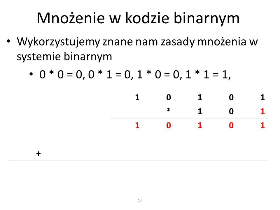 Mnożenie w kodzie binarnym Wykorzystujemy znane nam zasady mnożenia w systemie binarnym 0 * 0 = 0, 0 * 1 = 0, 1 * 0 = 0, 1 * 1 = 1, 10101 *101 10101 +