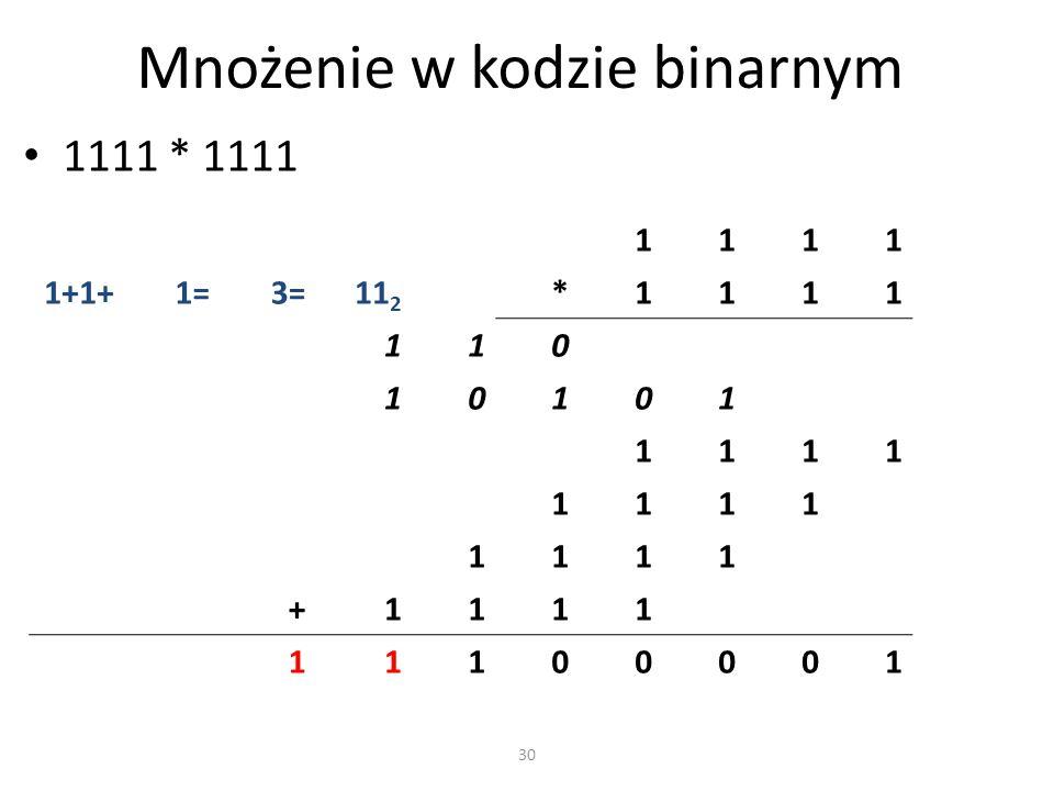 Mnożenie w kodzie binarnym 1111 * 1111 1111 1+1+1=3=11 2 *1111 110 10101 1111 1111 1111 +1111 11100001 30