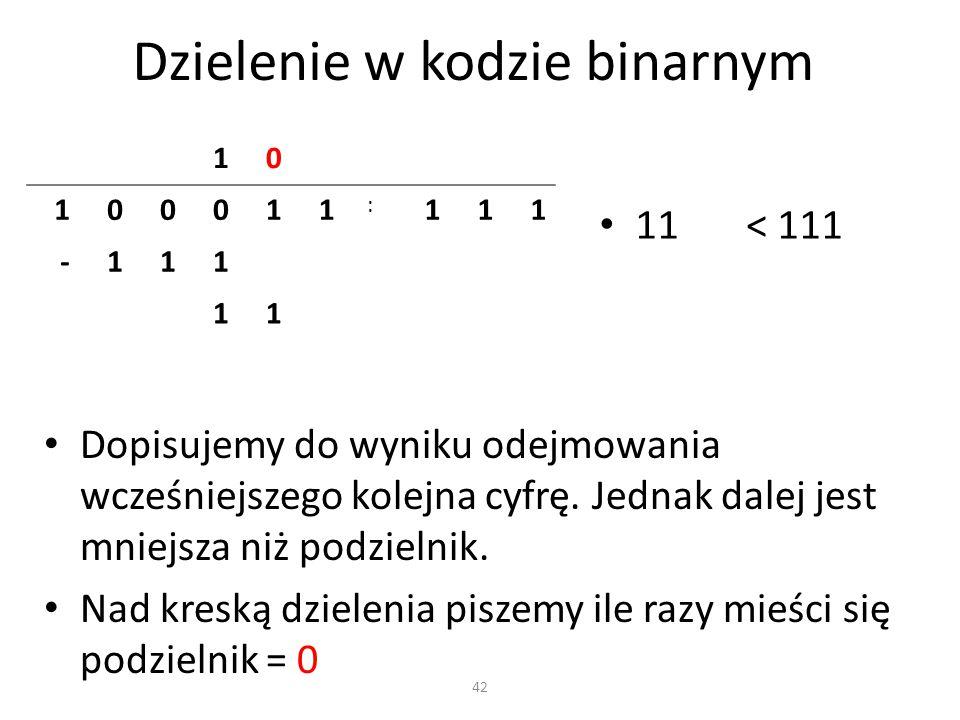 Dzielenie w kodzie binarnym 42 10 100011 : 111 -111 11 Dopisujemy do wyniku odejmowania wcześniejszego kolejna cyfrę. Jednak dalej jest mniejsza niż p