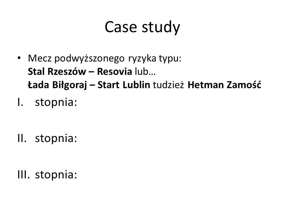 Mecz podwyższonego ryzyka typu: Stal Rzeszów – Resovia lub… Łada Biłgoraj – Start Lublin tudzież Hetman Zamość I.stopnia: II.stopnia: III.stopnia: