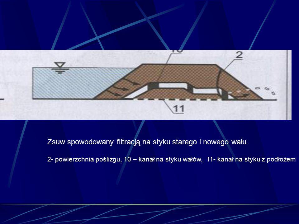 Zsuw spowodowany filtracją na styku starego i nowego wału. 2- powierzchnia poślizgu, 10 – kanał na styku wałów, 11- kanał na styku z podłożem