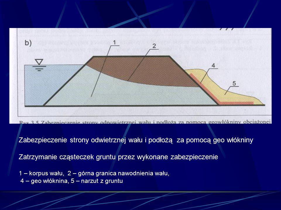 Zabezpieczenie strony odwietrznej wału i podłożą za pomocą geo włókniny Zatrzymanie cząsteczek gruntu przez wykonane zabezpieczenie 1 – korpus wału, 2