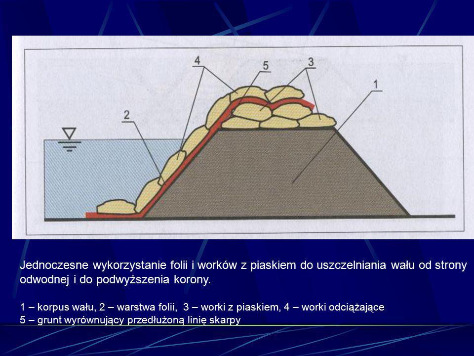 Jednoczesne wykorzystanie folii i worków z piaskiem do uszczelniania wału od strony odwodnej i do podwyższenia korony. 1 – korpus wału, 2 – warstwa fo