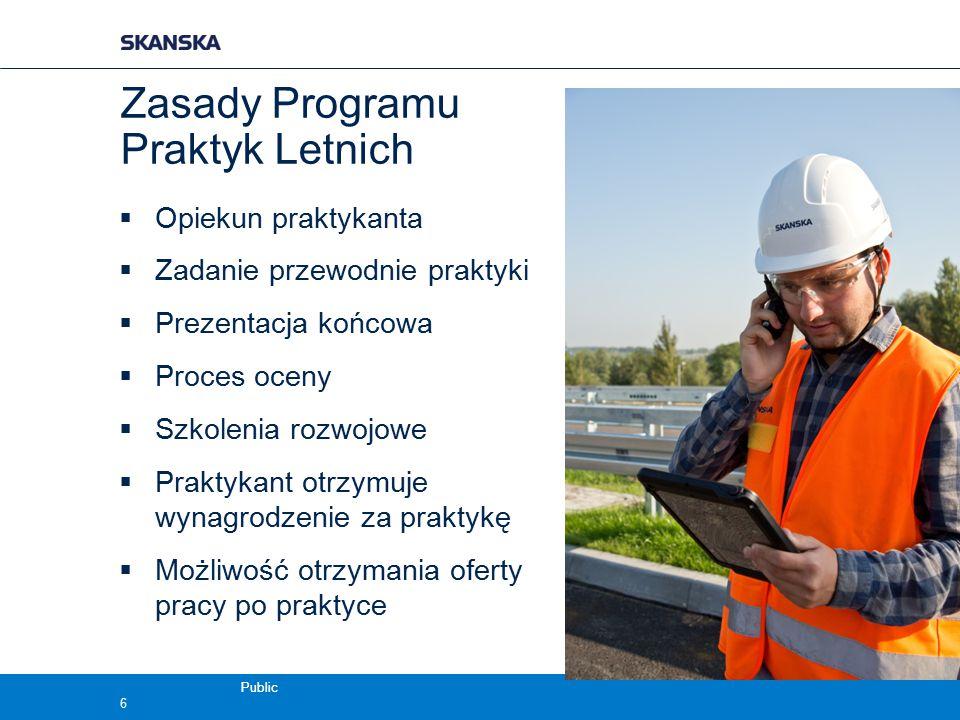 Public Zasady Programu Praktyk Letnich  Opiekun praktykanta  Zadanie przewodnie praktyki  Prezentacja końcowa  Proces oceny  Szkolenia rozwojowe