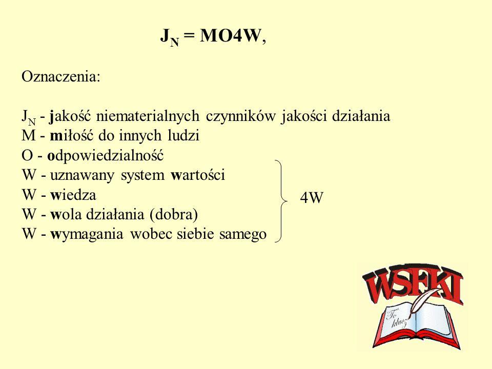 J N = MO4W, Oznaczenia: J N - jakość niematerialnych czynników jakości działania M - miłość do innych ludzi O - odpowiedzialność W - uznawany system wartości W - wiedza W - wola działania (dobra) W - wymagania wobec siebie samego 4W