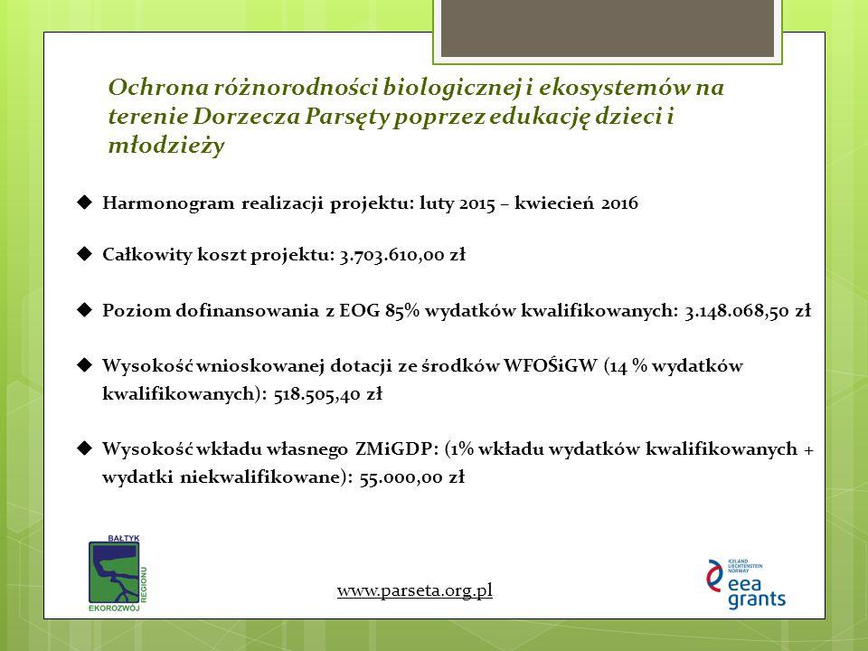Ochrona różnorodności biologicznej i ekosystemów na terenie Dorzecza Parsęty poprzez edukację dzieci i młodzieży www.parseta.org.pl  Harmonogram real