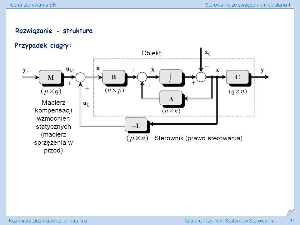 Teoria sterowania SNSterowanie ze sprzężeniem od stanu 1 Kazimierz Duzinkiewicz, dr hab. inż.Katedra Inżynierii Systemów Sterowania 17 Obiekt Sterowni