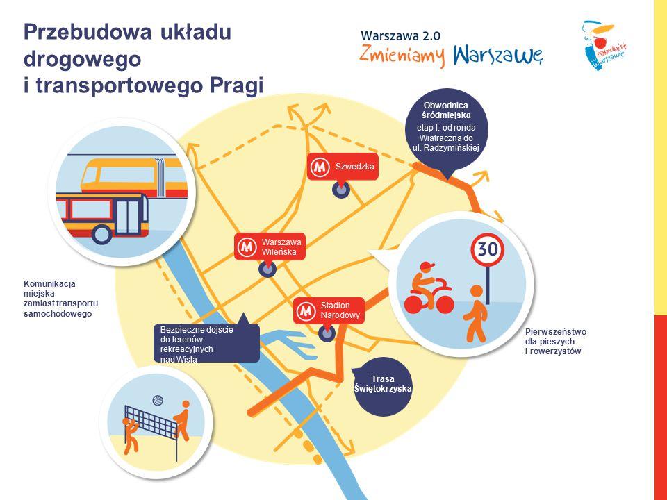 Nowe serce Pragi Nowe rozwiązania Komunikacyjne przejścia naziemne, parkowanie równoległe w pasie drogi, ścieżki rowerowe Centrum Kreatywności Ul.
