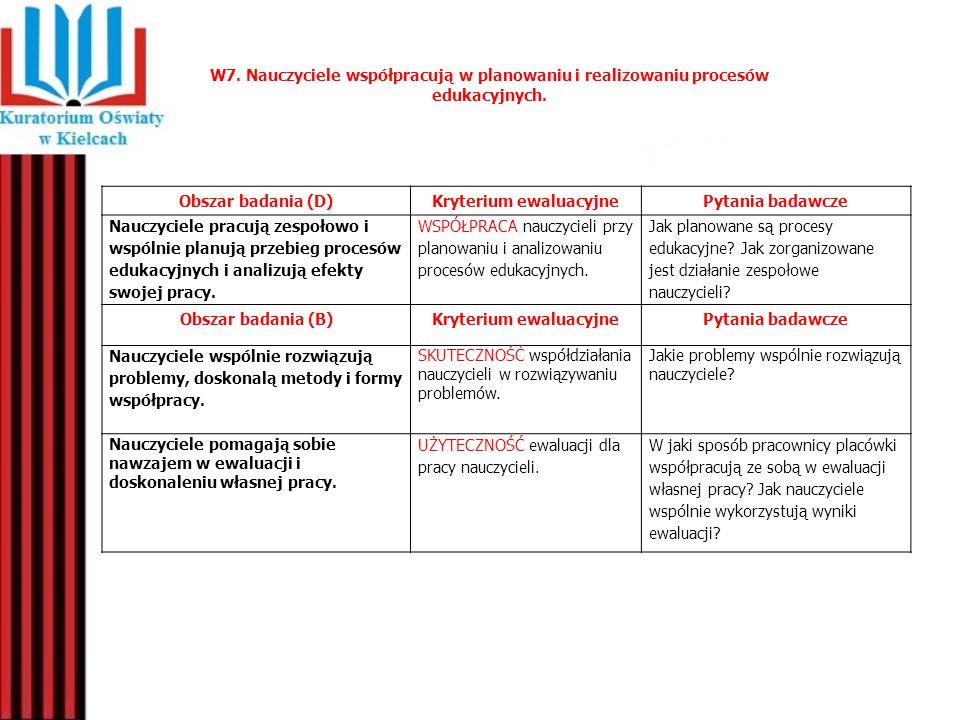 W7. Nauczyciele współpracują w planowaniu i realizowaniu procesów edukacyjnych. Obszar badania (D)Kryterium ewaluacyjnePytania badawcze Nauczyciele pr