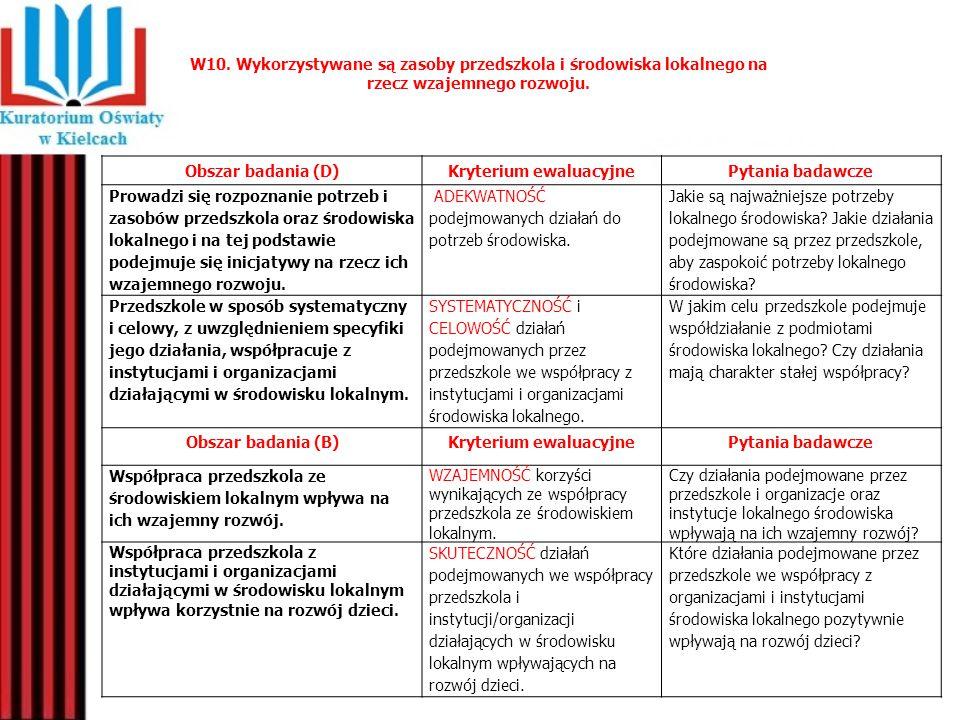 W10. Wykorzystywane są zasoby przedszkola i środowiska lokalnego na rzecz wzajemnego rozwoju. Obszar badania (D)Kryterium ewaluacyjnePytania badawcze
