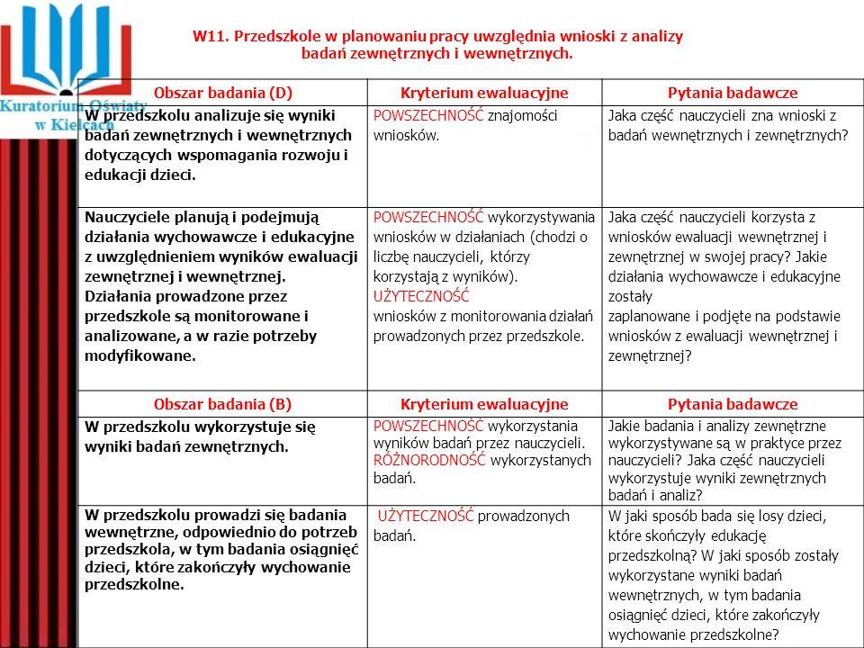 W11. Przedszkole w planowaniu pracy uwzględnia wnioski z analizy badań zewnętrznych i wewnętrznych. Obszar badania (D)Kryterium ewaluacyjnePytania bad