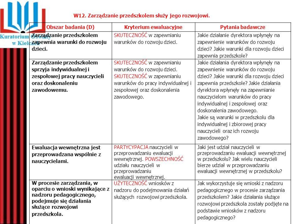 W12. Zarządzanie przedszkolem służy jego rozwojowi. Obszar badania (D)Kryterium ewaluacyjnePytania badawcze Zarządzanie przedszkolem zapewnia warunki