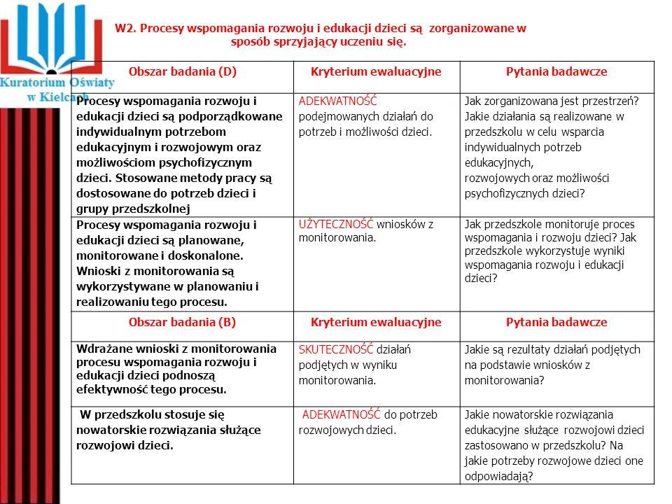 W2. Procesy wspomagania rozwoju i edukacji dzieci są zorganizowane w sposób sprzyjający uczeniu się. Obszar badania (D)Kryterium ewaluacyjnePytania ba