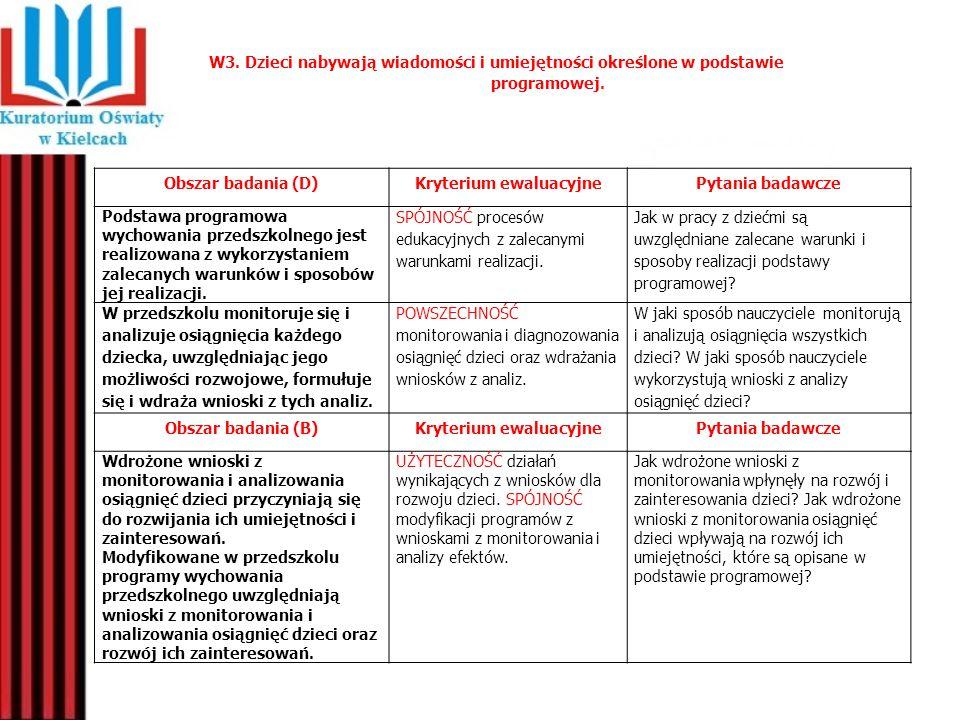 W3. Dzieci nabywają wiadomości i umiejętności określone w podstawie programowej. Obszar badania (D)Kryterium ewaluacyjnePytania badawcze Podstawa prog