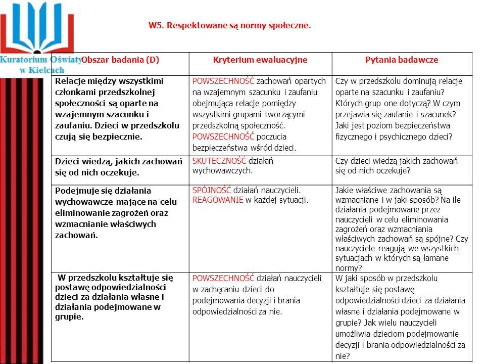 W5. Respektowane są normy społeczne. Obszar badania (D)Kryterium ewaluacyjnePytania badawcze Relacje między wszystkimi członkami przedszkolnej społecz