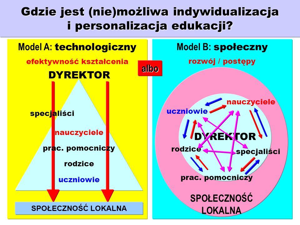 10 Model B: społeczny rozwój / postępy Model A: technologiczny efektywność kształcenia albo DYREKTOR specjaliści nauczyciele uczniowie prac.