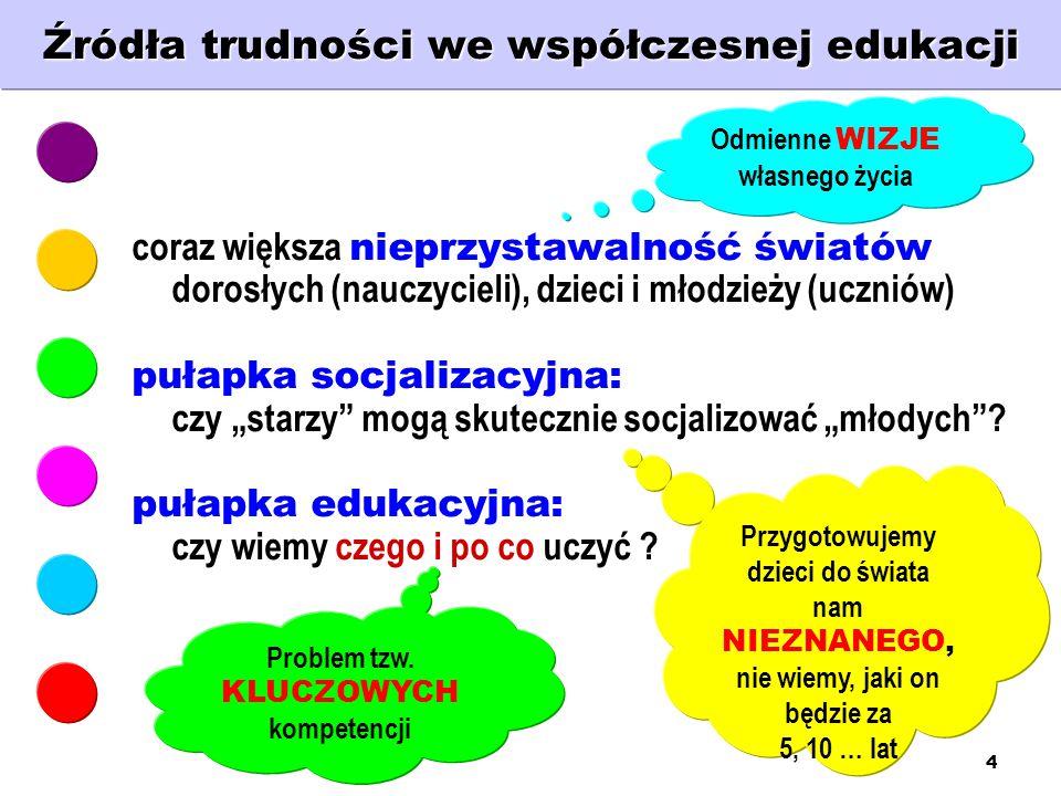 4 Źródła trudności we współczesnej edukacji coraz większa nieprzystawalność światów dorosłych (nauczycieli), dzieci i młodzieży (uczniów) pułapka socj