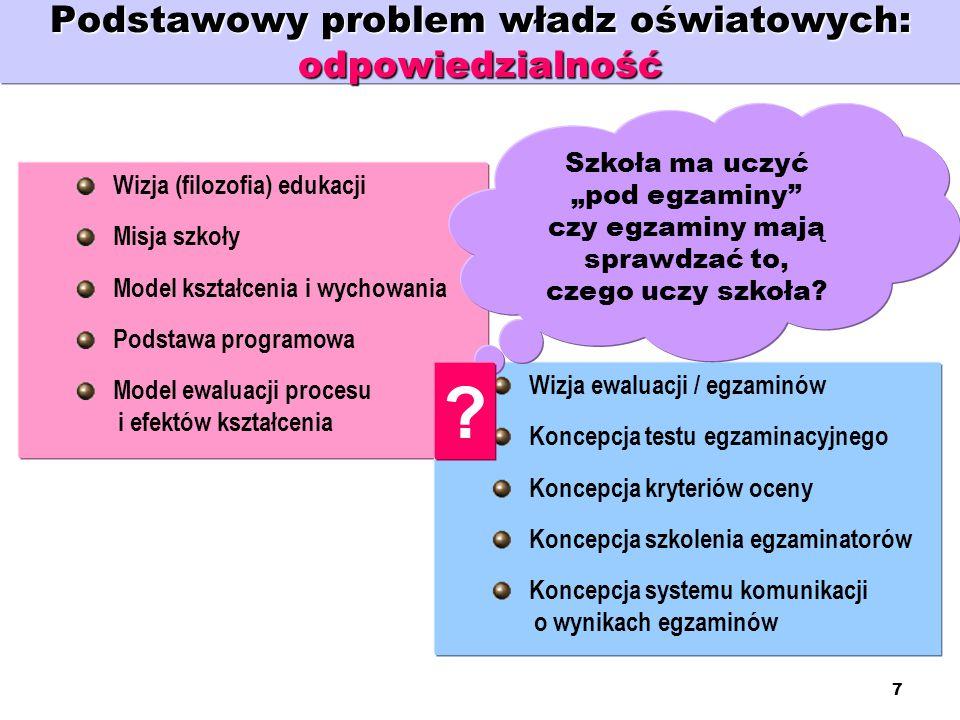 7 Podstawowy problem władz oświatowych: odpowiedzialność Wizja (filozofia) edukacji Misja szkoły Model kształcenia i wychowania Podstawa programowa Mo