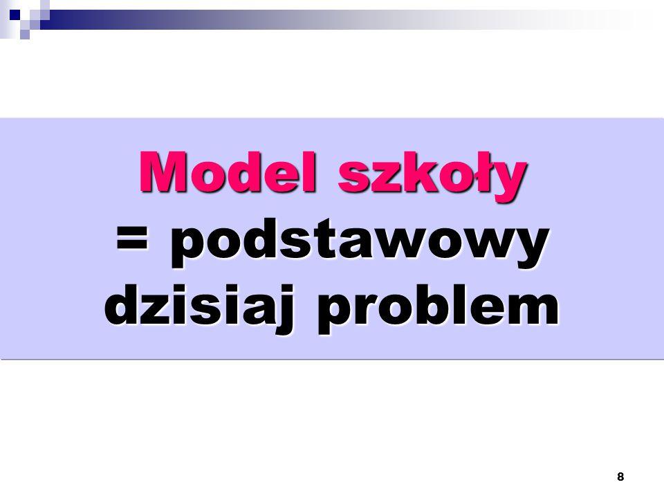8 Model szkoły = podstawowy dzisiaj problem
