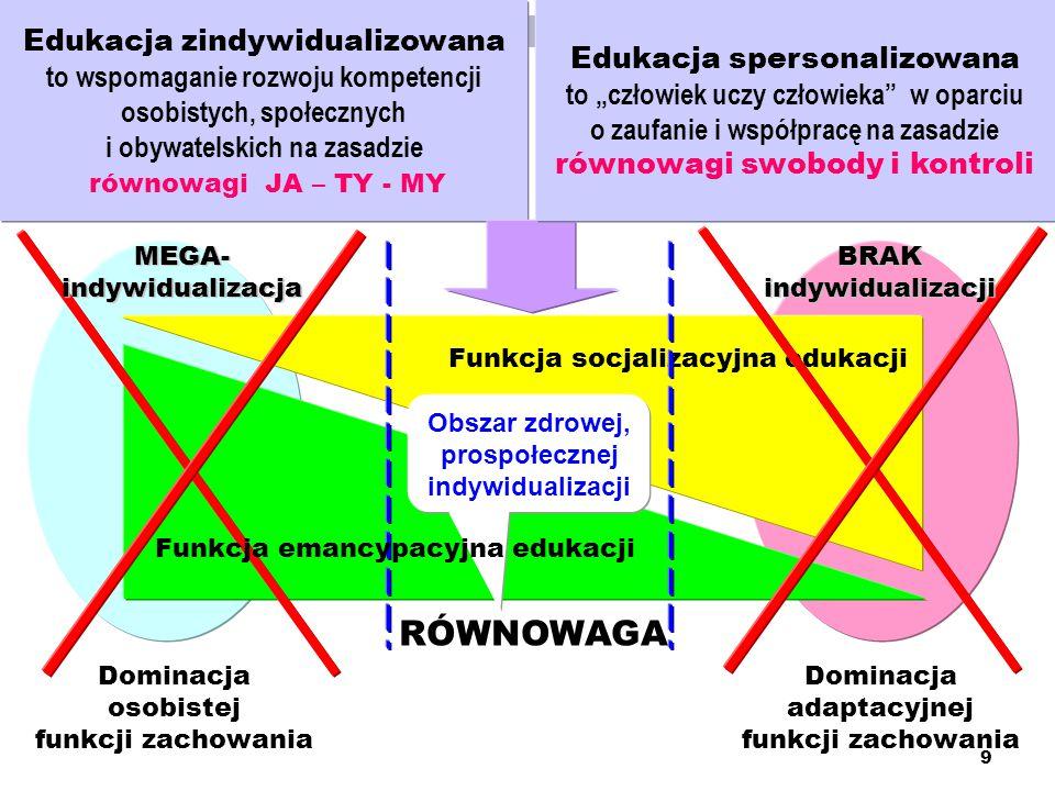 9 Dominacja osobistej funkcji zachowania Dominacja adaptacyjnej funkcji zachowania Edukacja zindywidualizowana to wspomaganie rozwoju kompetencji osob