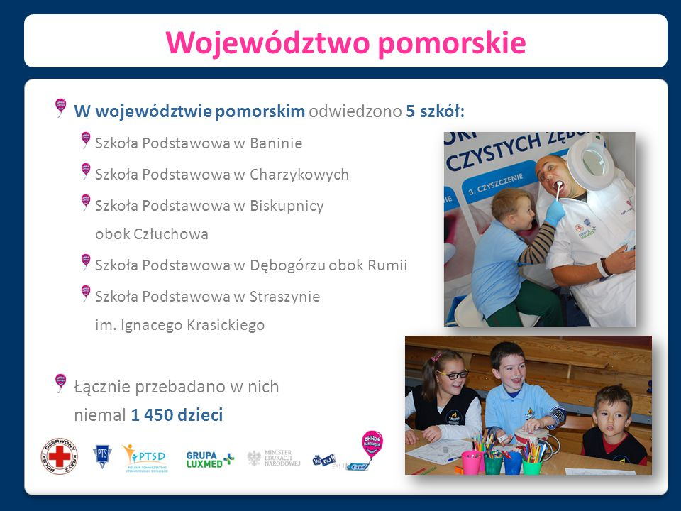 Województwo pomorskie W województwie pomorskim odwiedzono 5 szkół: Szkoła Podstawowa w Baninie Szkoła Podstawowa w Charzykowych Szkoła Podstawowa w Bi