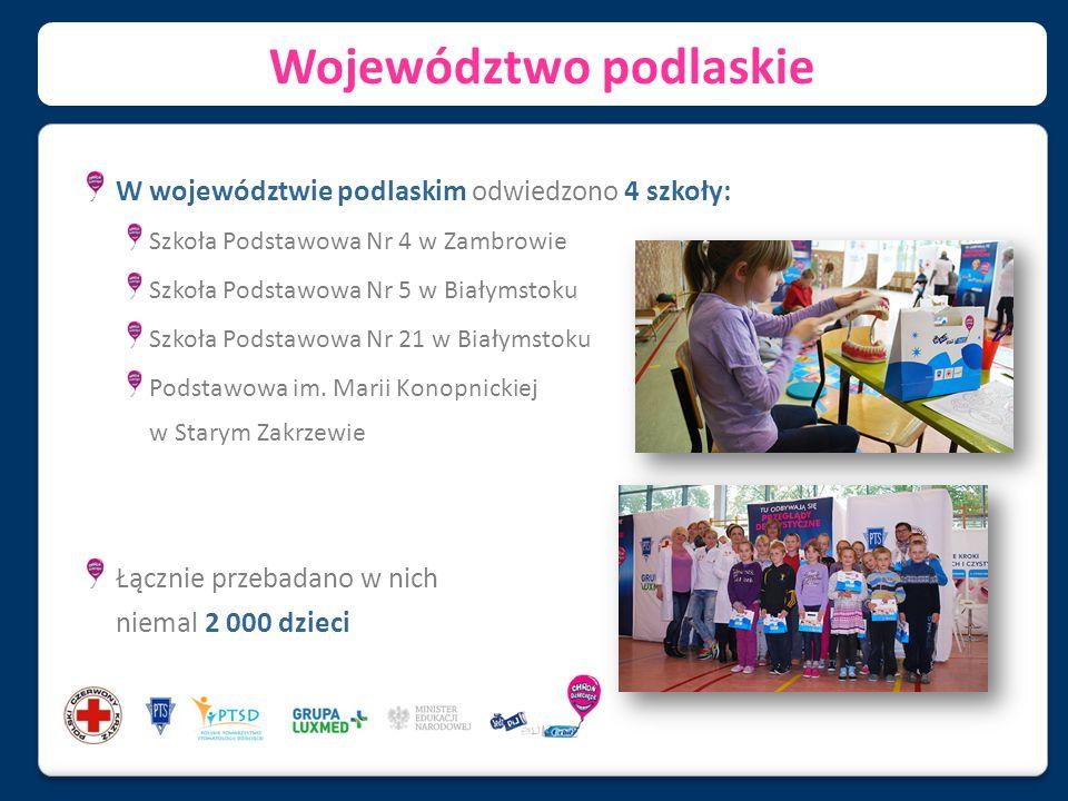 Województwo podlaskie W województwie podlaskim odwiedzono 4 szkoły: Szkoła Podstawowa Nr 4 w Zambrowie Szkoła Podstawowa Nr 5 w Białymstoku Szkoła Pod