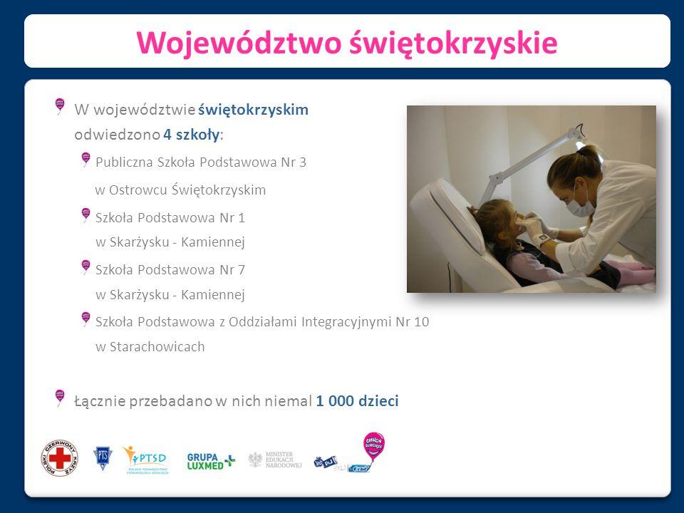 Województwo podkarpackie Na podkarpaciu odwiedzono 3 szkoły: Szkoła Podstawowa Nr 4 w Jarosławiu PSP nr 4 w Stalowej Woli Szkoła Podstawowa nr 6 im.