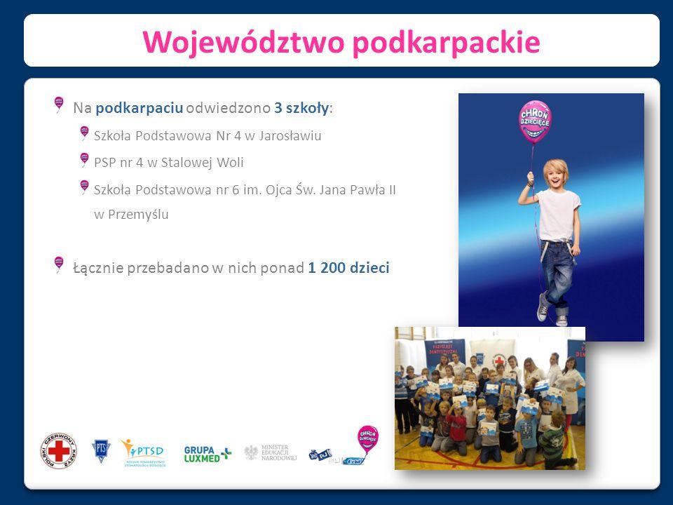 Województwo podkarpackie Na podkarpaciu odwiedzono 3 szkoły: Szkoła Podstawowa Nr 4 w Jarosławiu PSP nr 4 w Stalowej Woli Szkoła Podstawowa nr 6 im. O