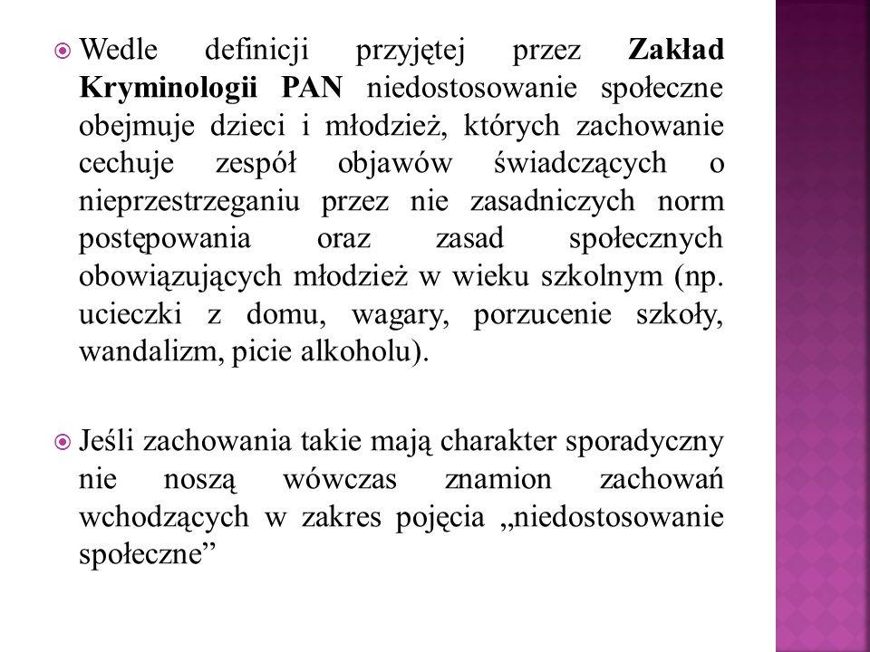  Zachowania, które przedstawiono powyżej cechuje zespół pewnych objawów, które występują wspólnie: np.