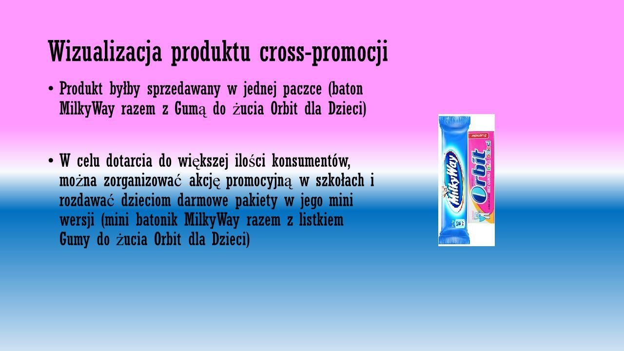 Wizualizacja produktu cross-promocji Produkt byłby sprzedawany w jednej paczce (baton MilkyWay razem z Gum ą do ż ucia Orbit dla Dzieci) W celu dotarc