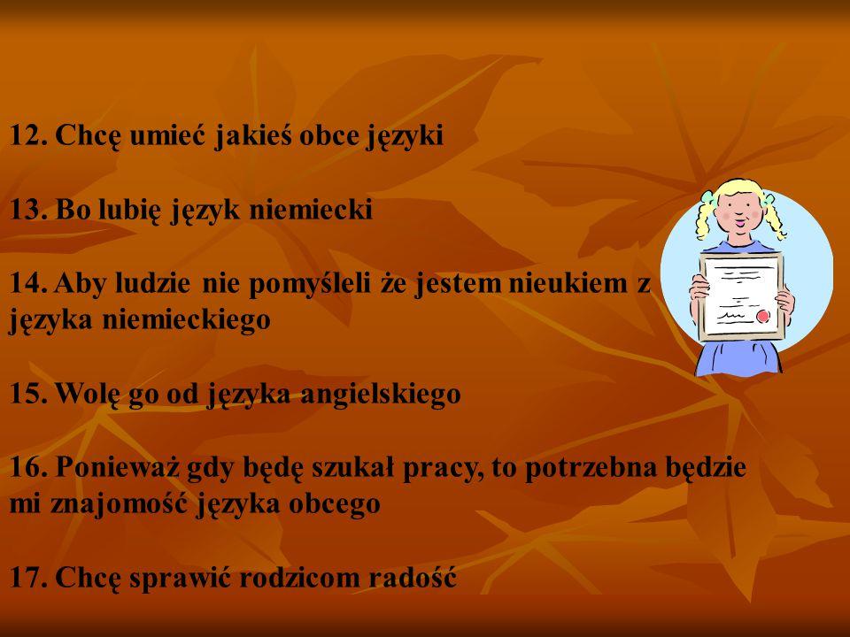 12. Chcę umieć jakieś obce języki 13. Bo lubię język niemiecki 14. Aby ludzie nie pomyśleli że jestem nieukiem z języka niemieckiego 15. Wolę go od ję