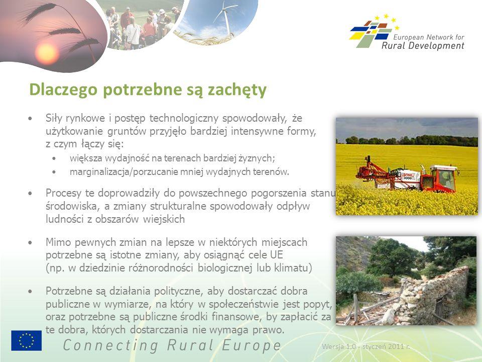 Dlaczego potrzebne są zachęty Siły rynkowe i postęp technologiczny spowodowały, że użytkowanie gruntów przyjęło bardziej intensywne formy, z czym łączy się: większa wydajność na terenach bardziej żyznych; marginalizacja/porzucanie mniej wydajnych terenów.