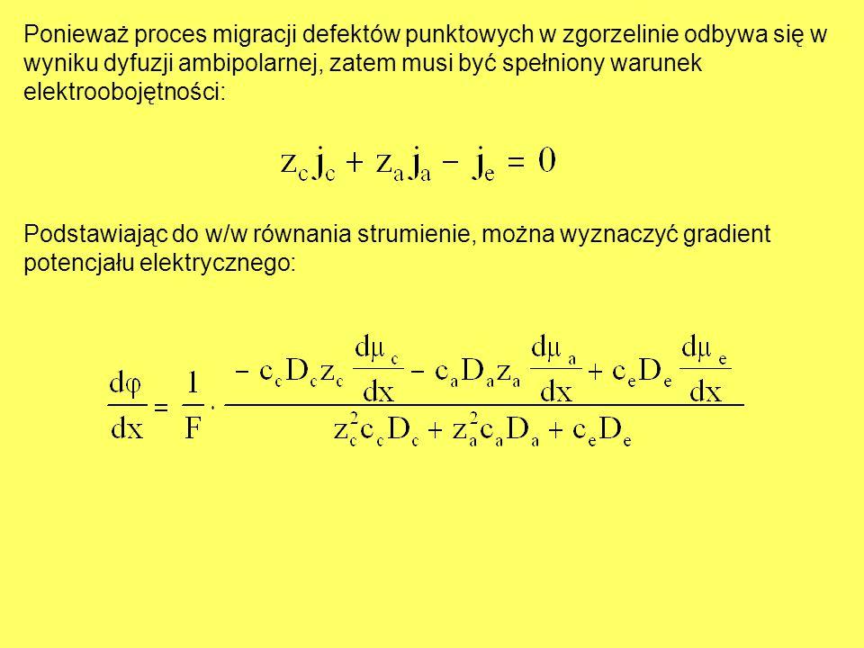 Podstawiając do w/w równania strumienie, można wyznaczyć gradient potencjału elektrycznego: Ponieważ proces migracji defektów punktowych w zgorzelinie