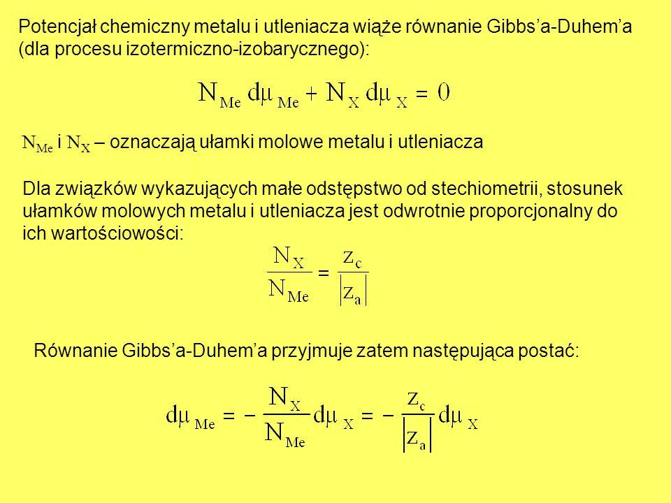 Potencjał chemiczny metalu i utleniacza wiąże równanie Gibbs'a-Duhem'a (dla procesu izotermiczno-izobarycznego): N Me i N X – oznaczają ułamki molowe