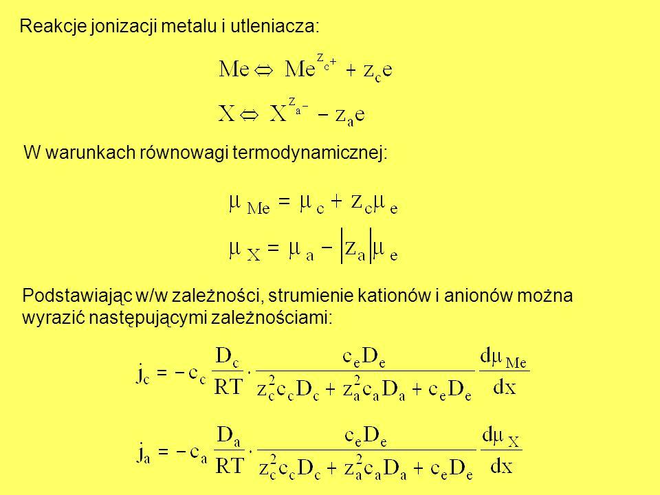 Reakcje jonizacji metalu i utleniacza: W warunkach równowagi termodynamicznej: Podstawiając w/w zależności, strumienie kationów i anionów można wyrazi