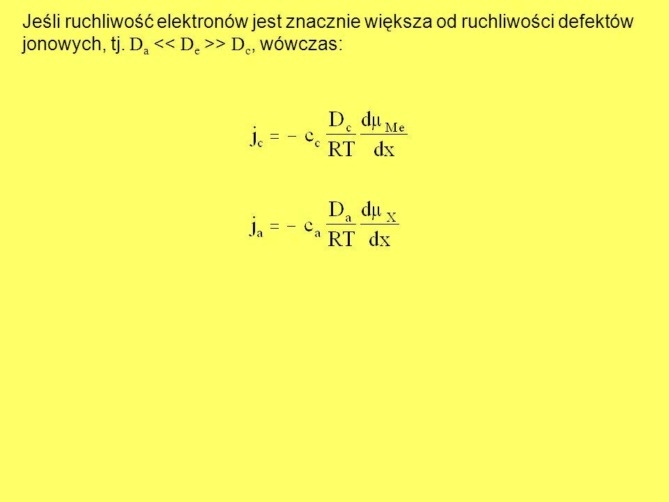 Jeśli ruchliwość elektronów jest znacznie większa od ruchliwości defektów jonowych, tj. D a > D c, wówczas: