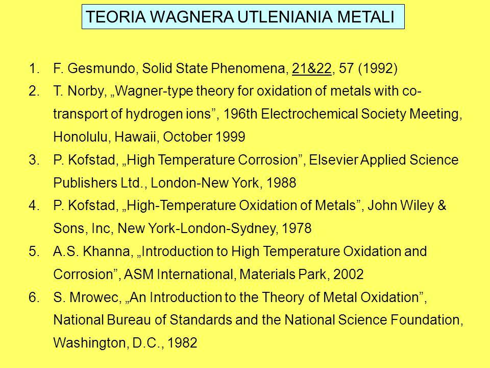ZAŁOŻENIA TEORII WAGNERA UTLENIANIA METALI 1.Tworząca się na powierzchni metalu zgorzelina jest na całym przekroju zwarta.