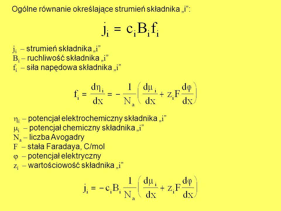 """Równanie Nernsta-Einstaina: D i – współczynnik dyfuzji składnika """" i Uwzględniając w/w równanie, strumień składnika """" i można zapisać jako:"""