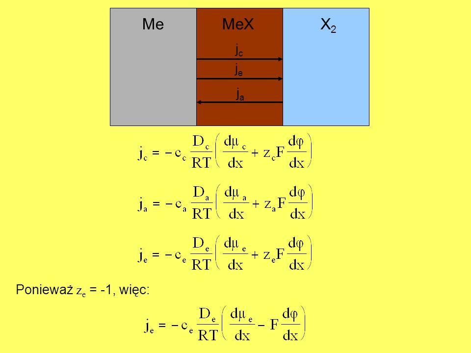 Podstawiając do w/w równania strumienie, można wyznaczyć gradient potencjału elektrycznego: Ponieważ proces migracji defektów punktowych w zgorzelinie odbywa się w wyniku dyfuzji ambipolarnej, zatem musi być spełniony warunek elektroobojętności:
