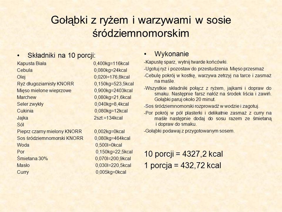 """Gołąbki rybne z ryżem i warzywami w sosie śródziemnomorskim – """"receptura po uzdrowieniu Składniki na 10 porcji: Kapusta Biała 0,400kg=116kcal Cebula 0,080kg=24kcal Olej 0,050l=442kcal Ryż długoziarnisty KNORR 0,150kg=523,5kcal Ryba dorsz 0,900kg=702kcal Marchew 0,080kg=21,6kcal Seler naciowy 0,040kg=5,2kcal Cukinia 0,080kg=12kcal Jajka 2szt.=134kcal Przyprawa do ryb Pieprz czarny mielony KNORR 0,002kg=0kcal Sos śródziemnomorski KNORR 0,080kg=464kcal Woda 0,500l=0kcal Por 0,150kg=22,5kcal Śmietana 12% 0,070l=93,1kcal Curry 0,005kg=0kcal Wykonanie -Kapustę sparz, wytnij twarde końcówki."""