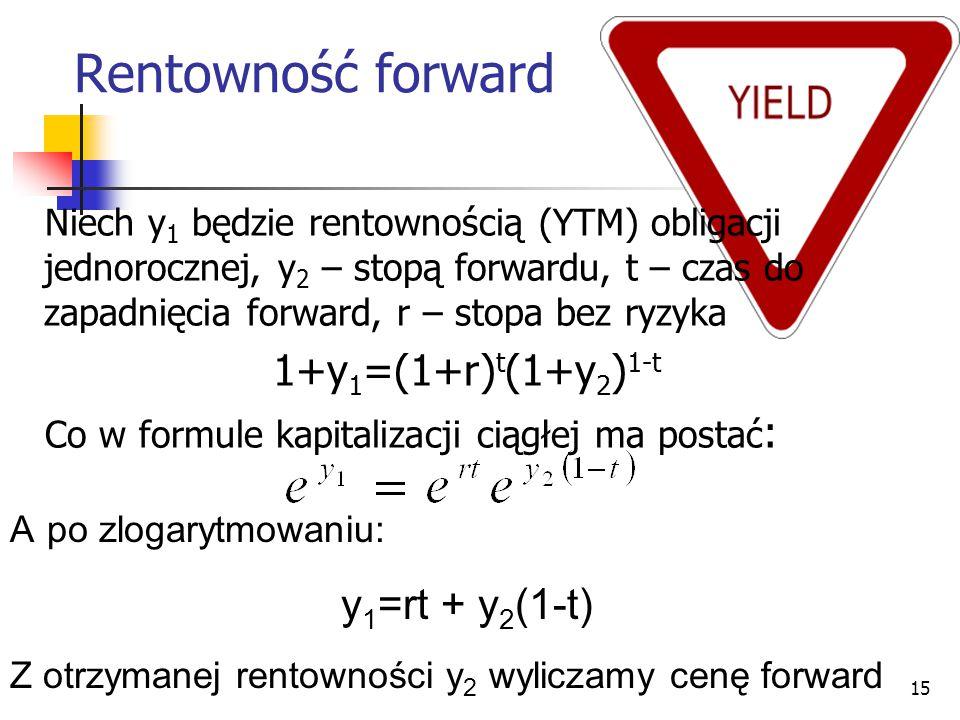 15 Rentowność forward A po zlogarytmowaniu: y 1 =rt + y 2 (1-t) Z otrzymanej rentowności y 2 wyliczamy cenę forward Niech y 1 będzie rentownością (YTM