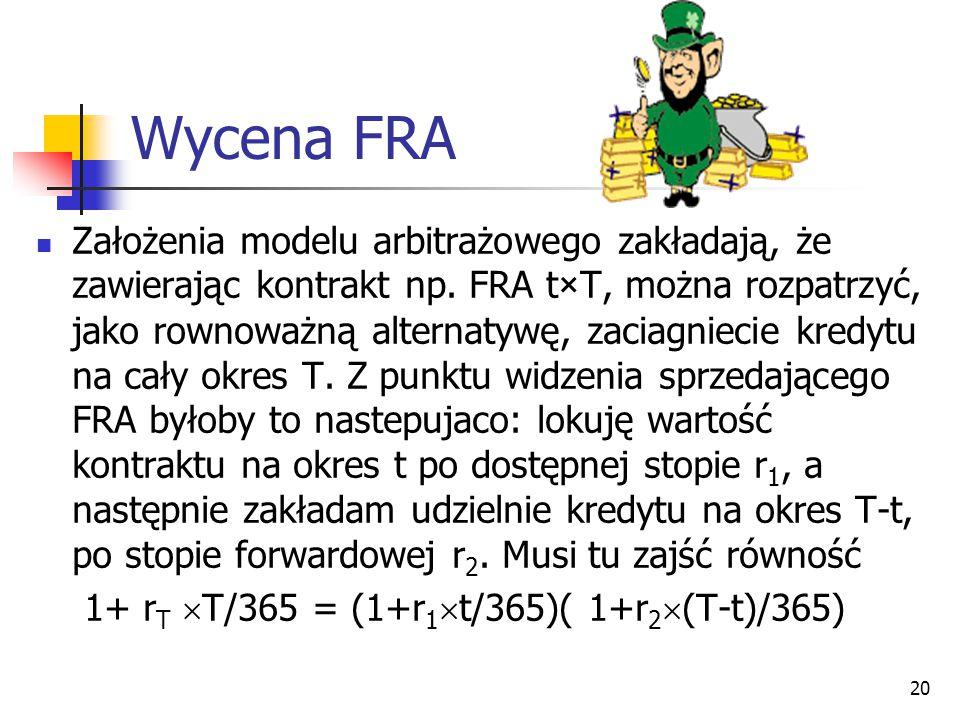 20 Wycena FRA Założenia modelu arbitrażowego zakładają, że zawierając kontrakt np. FRA t×T, można rozpatrzyć, jako rownoważną alternatywę, zaciagnieci