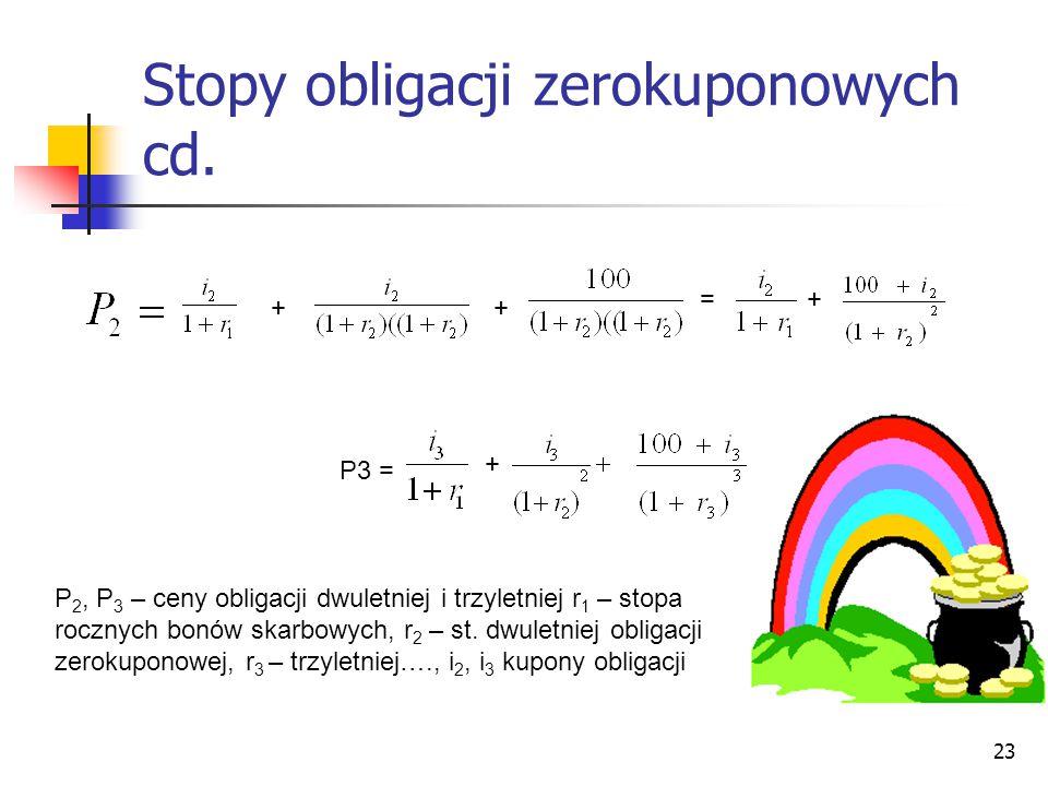 23 Stopy obligacji zerokuponowych cd. ++ = P3 = + + P 2, P 3 – ceny obligacji dwuletniej i trzyletniej r 1 – stopa rocznych bonów skarbowych, r 2 – st