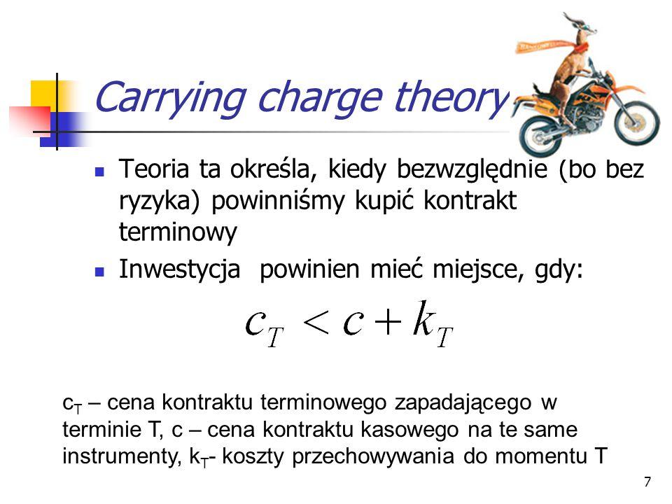 7 Carrying charge theory Teoria ta określa, kiedy bezwzględnie (bo bez ryzyka) powinniśmy kupić kontrakt terminowy Inwestycja powinien mieć miejsce, g
