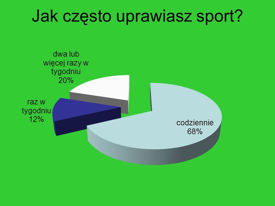Jak często uprawiasz sport?