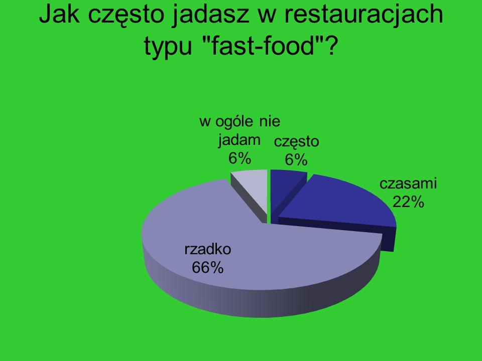 Jak często jadasz w restauracjach typu fast-food ?