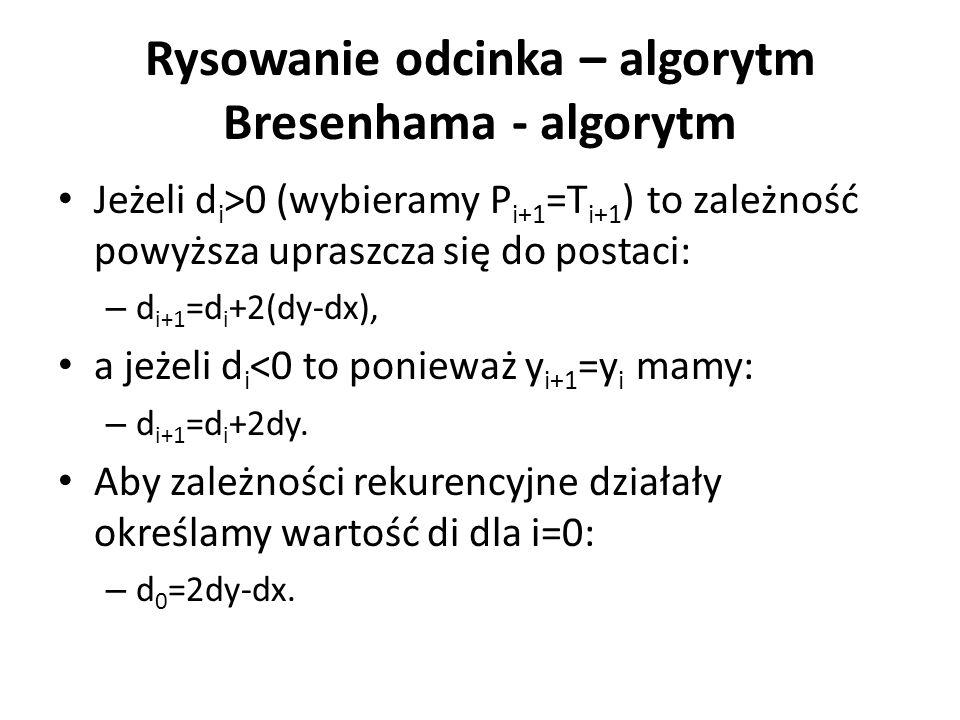 Rysowanie odcinka – algorytm Bresenhama - algorytm Jeżeli d i >0 (wybieramy P i+1 =T i+1 ) to zależność powyższa upraszcza się do postaci: – d i+1 =d i +2(dy-dx), a jeżeli d i <0 to ponieważ y i+1 =y i mamy: – d i+1 =d i +2dy.