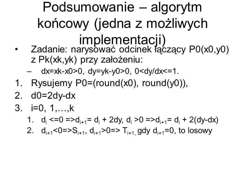 Podsumowanie – algorytm końcowy (jedna z możliwych implementacji) Zadanie: narysować odcinek łączący P0(x0,y0) z Pk(xk,yk) przy założeniu: –dx=xk-x0>0, dy=yk-y0>0, 0<dy/dx<=1.