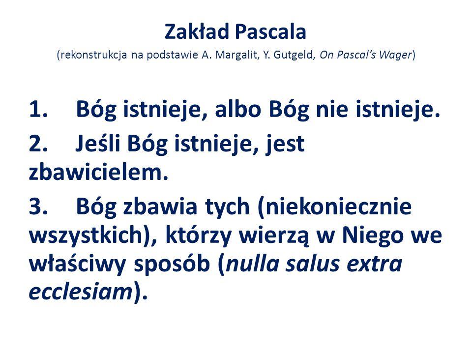 Zakład Pascala (rekonstrukcja na podstawie A. Margalit, Y.